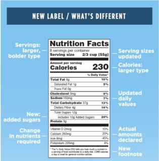 nutritionfactlabel